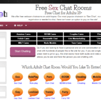 321SexChat Review & 14 'Must-Visit' Sex Chat Sites Like 321Sexchat.com
