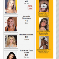 Nudography & TOP-12 Fappening-achtige site zoals Nudography.com